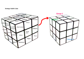 Rubiks-Cube-template.docx