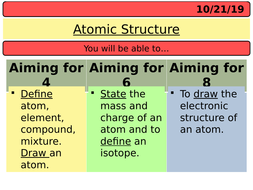 Structure-of-the-atom.pptx
