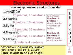 Electron-structures.pptx
