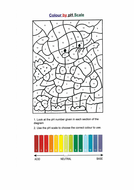 Colour by pH Scale