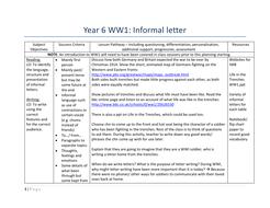 Year-6-English-WW1-informal-letter.pdf