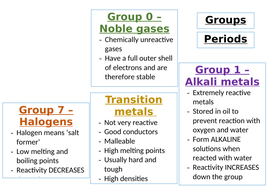 Periodic-table-labels.docx