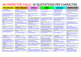 AN-INSPECTOR-CALLS-10-QUOTES-PER-CHARACTER-TO-FINISH-editable-version.docx