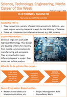 STEM-Careers-Info-Sheets-2.pdf