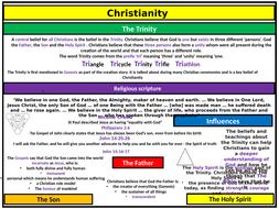 AQA Religious Studies - Christianity - The Trinity Knowledge Organiser (editable template)
