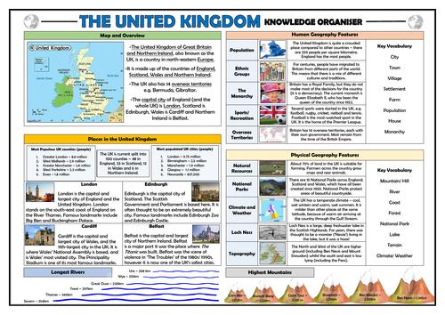 KS1 Locational Knowledge - United Kingdom - Knowledge Organiser!
