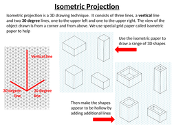 Orthographic Projection and Isometric Projection