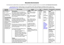 Mountain-Environments---medium-term-plan.doc