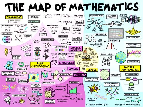 Mathematics TOK PowerPoint