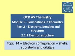 PowerPoint-electron-configuration.pptx