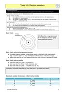 worksheet-electronic-configuration.pdf