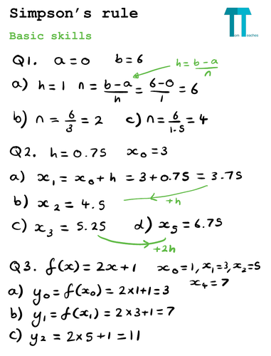 further maths numerical methods coursework