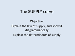The-SUPPLY-curve.ppt