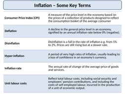 Policies-to-Control-Inflation--Deflation.pptx