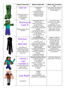 5 Point Anxiety Scale Minecraft Emotions Scale