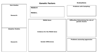 Genetics-and-Aggression-Revision-Mat.pptx