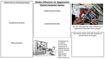 Media-Influences-Revision-Mat.pptx
