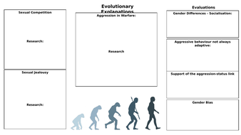 Evolution-and-Aggression-Revision-Mat.pptx