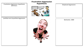 Frustration-aggression-Revision-Mat.pptx