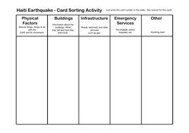 Haiti-card-sort-recording-sheet.pdf