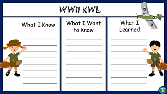KWL Chart for first grade