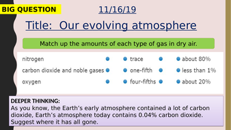 AQA new specification-Our evolving atmosphere-C13.2