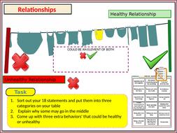 Healthy-loving-Relationships-Activity.pptx