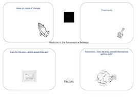 025-Consolidation-of-ideas--preventions-and-treatments-in-the-Renaissance.docx
