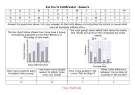 Bar-Chart-Codebreaker---Answers.docx