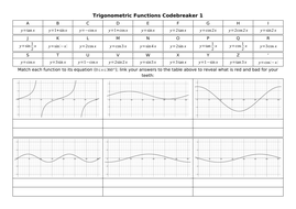Trigonometric-Functions-Codebreaker-1.docx
