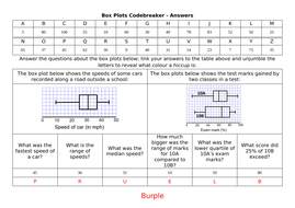 Box-Plots-Codebreaker---Answers.docx