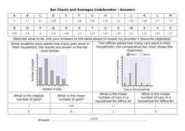 Bar-Charts-and-Averages-Codebreaker---Answers.docx