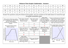 Distance-Time-Graphs-Codebreaker---Answers.docx
