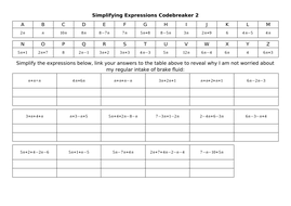 Simplifying-Expressions-Codebreaker-2.docx