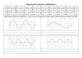 Trigonometric-Functions-Codebreaker-2.docx