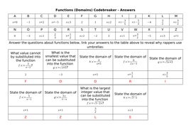 Functions-(Domains)-Codebreaker---Answers.docx