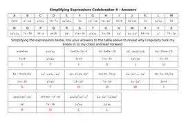 Simplifying-Expressions-Codebreaker-4---Answers.docx