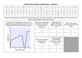 Speed-Time-Graphs-Codebreaker---Answers.docx