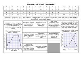 Distance-Time-Graphs-Codebreaker.docx
