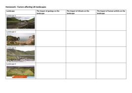 Factors-affecting-UK-landscapes---homework.docx