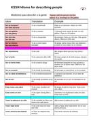 KS3-4---Vin-ales---Useful-Idioms-for-describing-people.docx