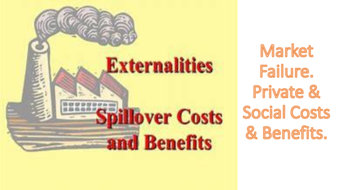 Why Does Market Fail and Private and Social Cost Benefit