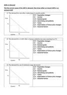 Supply and Demand Shift Worksheets