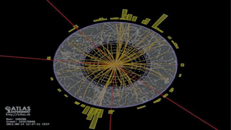 Particles in Magnetic field
