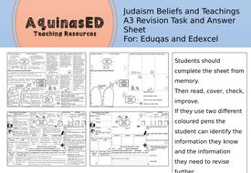 Judaism Beliefs and Teachings A3 Revision Sheet (Edexcel or Eduqas)