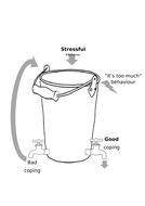 stress-bucket.docx