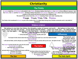 AQA Christianity - The Trinity knowledge organiser EDITAB. Revision, homework, independent learning.