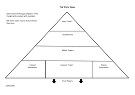 The-World-Order-Triangle-TES.pdf
