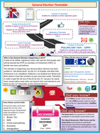 General-election-2019-Explained.pptx