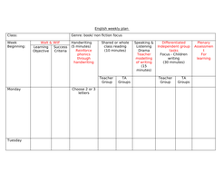 English lesson proforma Year 1